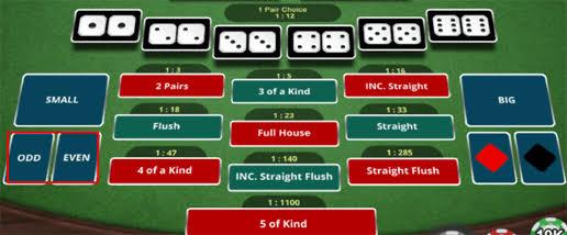 Cara Bermain Permainan Poker Dice IDN Live