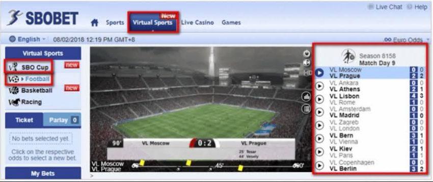 Cara Bermain Virtual Sports Sbobet
