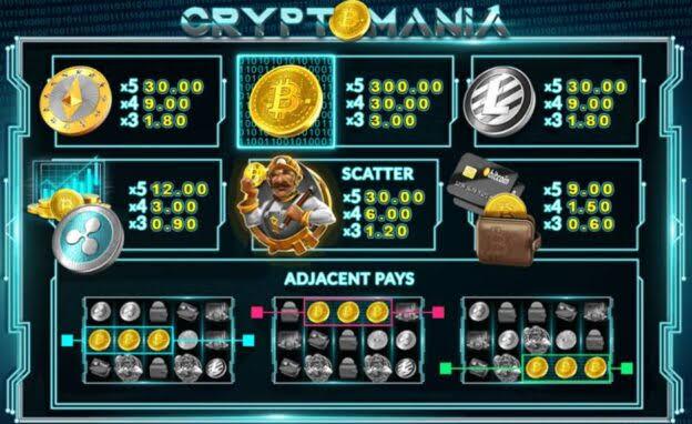 Fitur Bonus Slot Crypto Mania